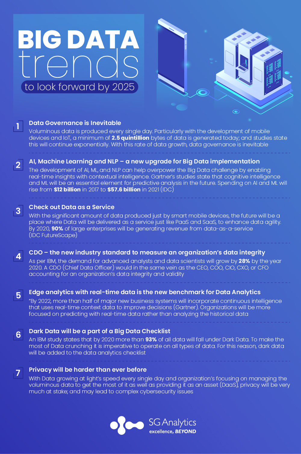 Big data trends in 2020 and upcoming years | SG Analytics