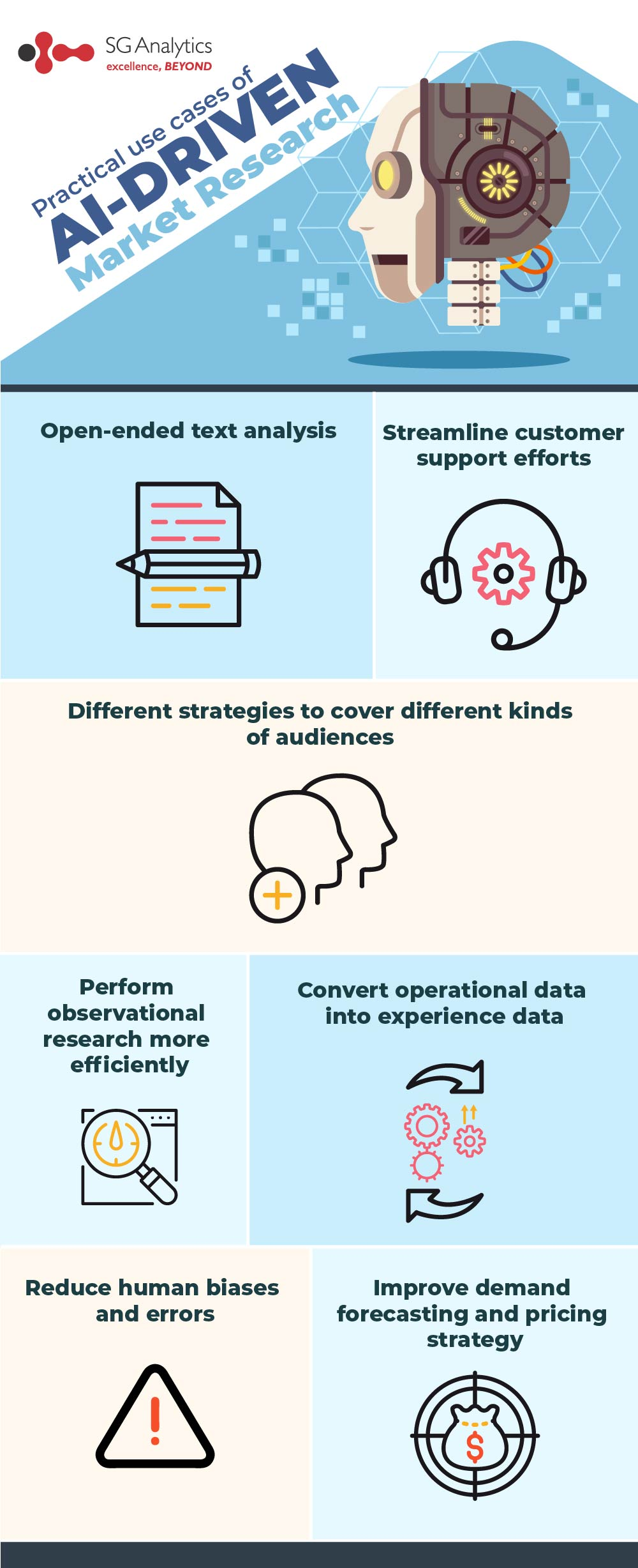 AI use cases in market research | SG Analytics