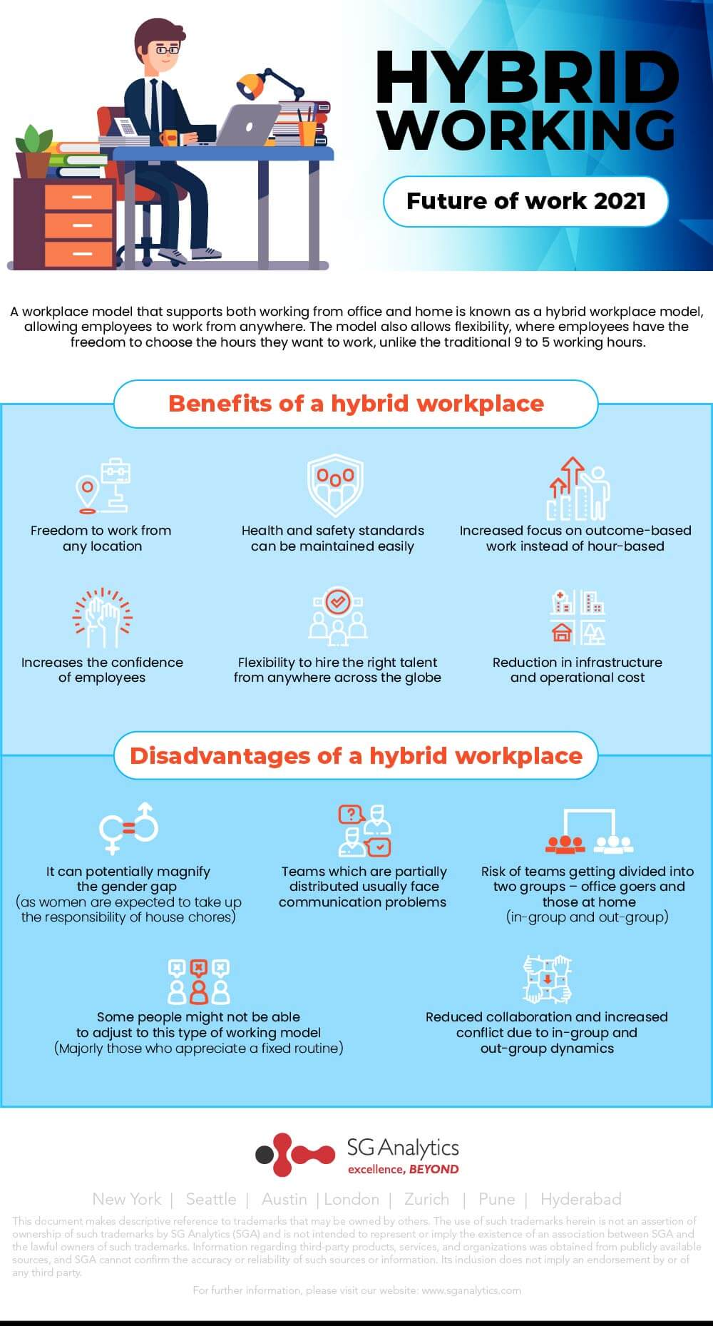 hybrid working – Future of work 2021