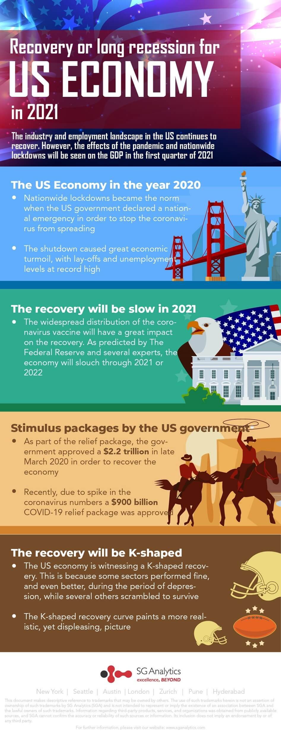 recovery or long recession for US economy in 2021