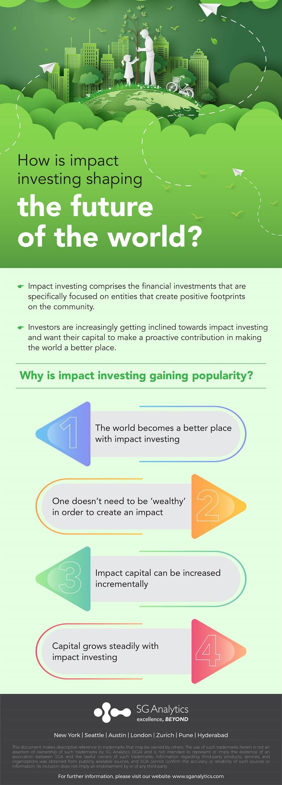 Impact investing market size is $715 billion: What is the future of our planet?