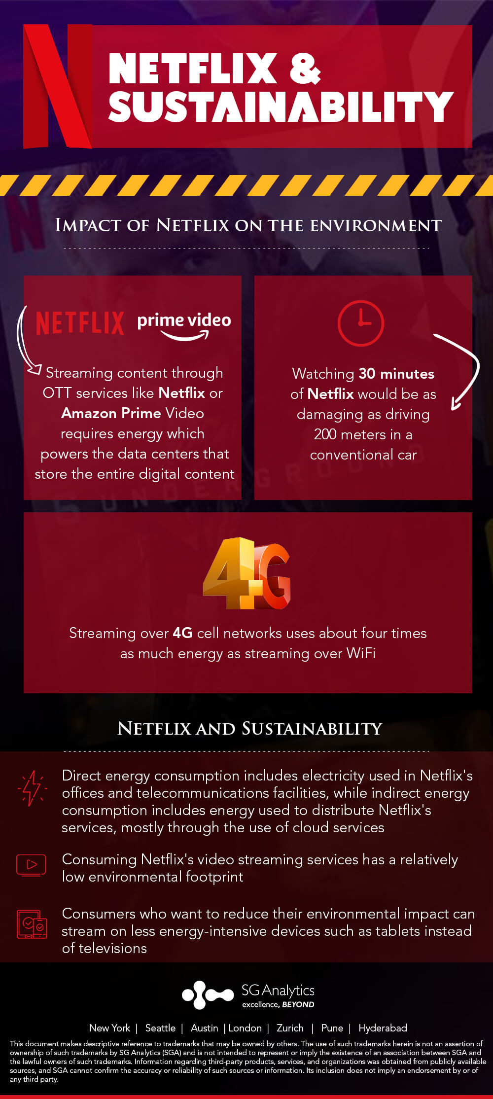 Around 1 MMT carbon footprint in 2020 – Netflix and Sustainability