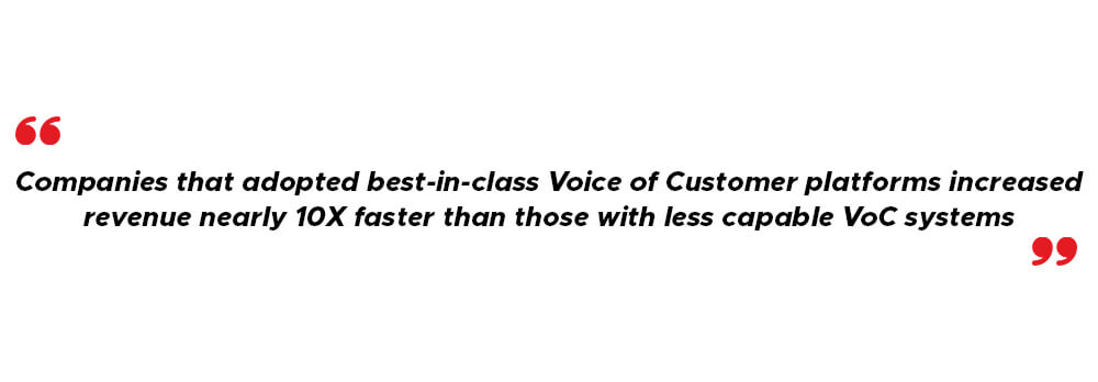 What is the importance of Voice of Customer?