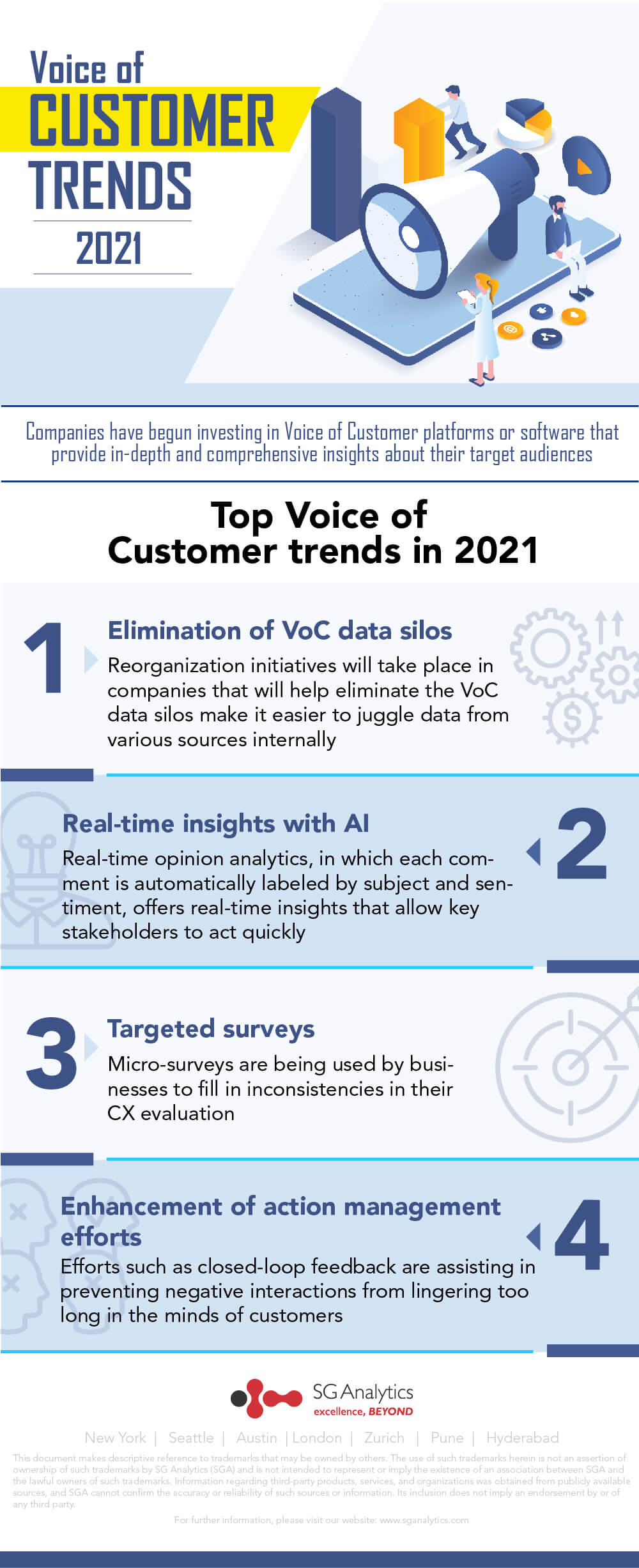 Over 50% US customers prefer word-of-mouth – Voice of Customer trends 2021